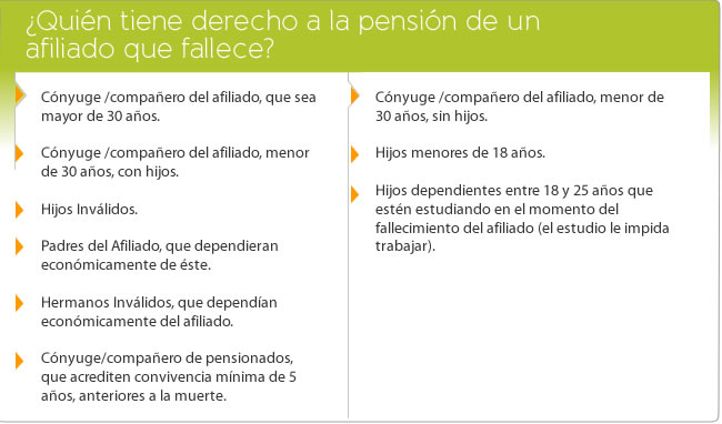 Requisitos Para Pensionarse